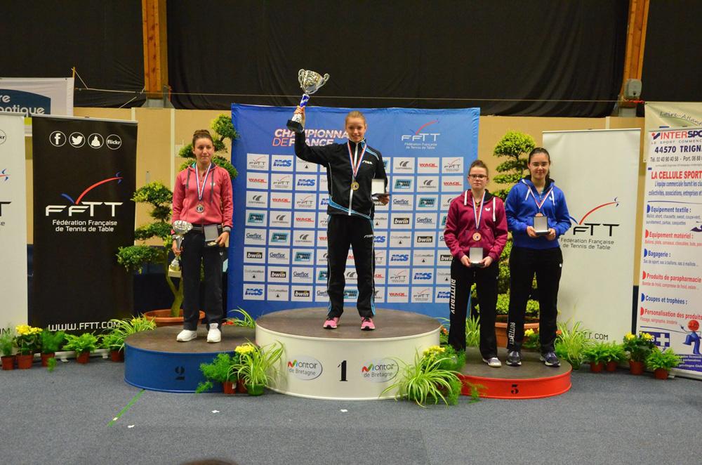 Simples Juniors Filles - Championnes de France