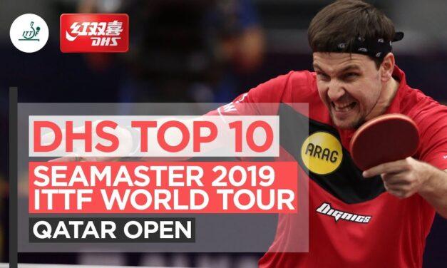 Résultats de l'Open du Qatar 2019